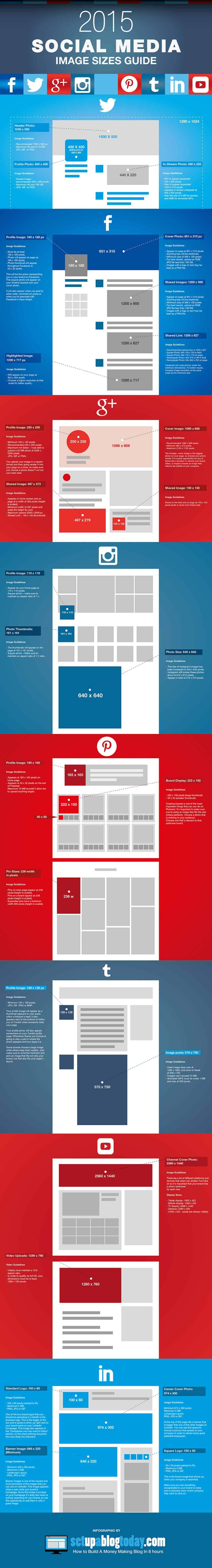 2015 social media image sizes infographic - SME Research