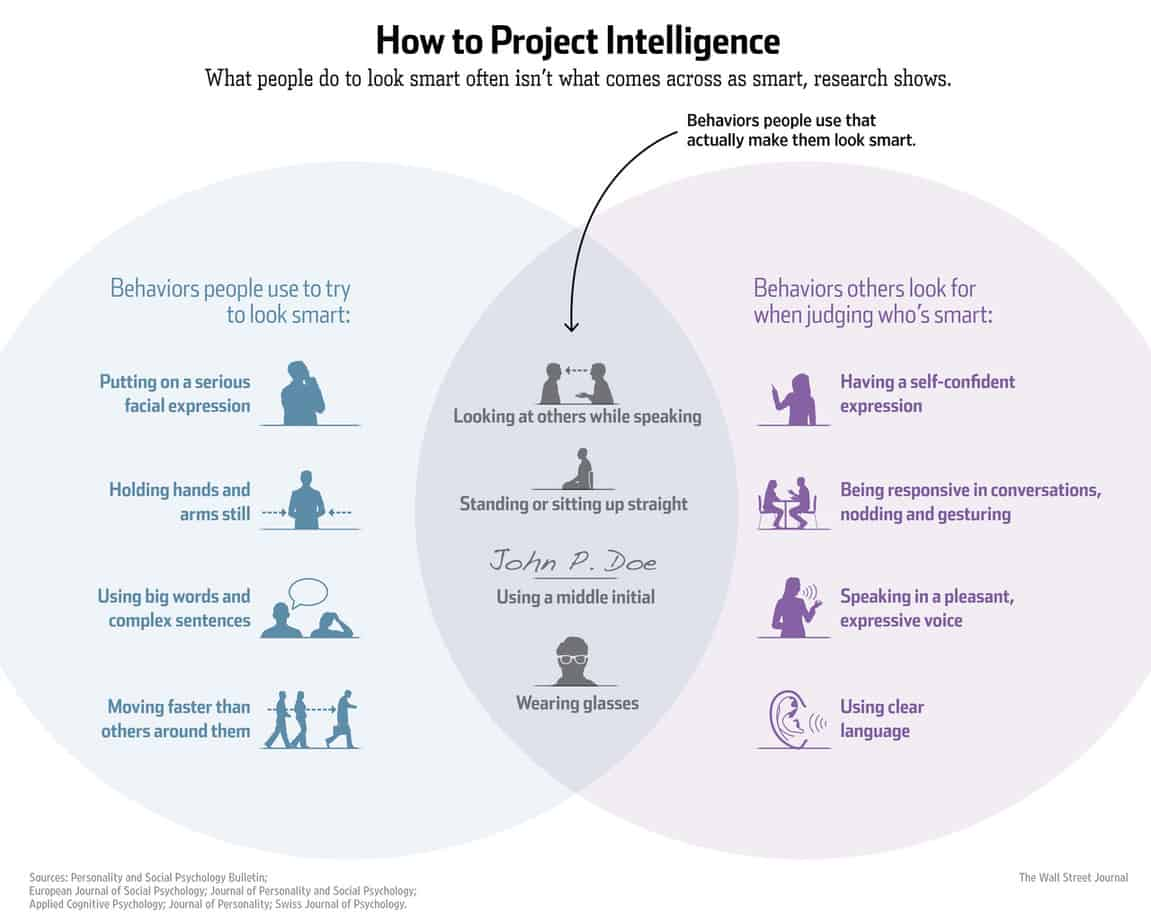How to look smarter 1 - SME Research