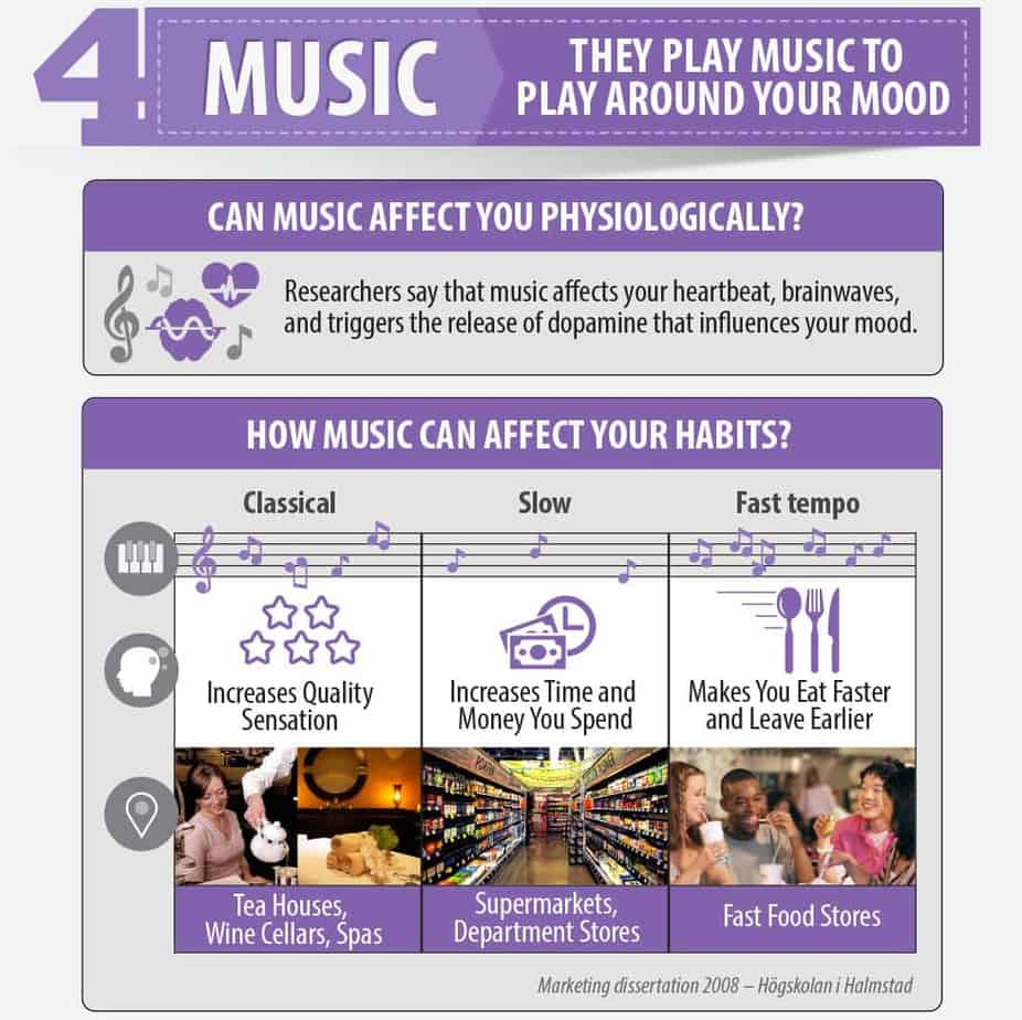 Music Reseach infographic - SME Research