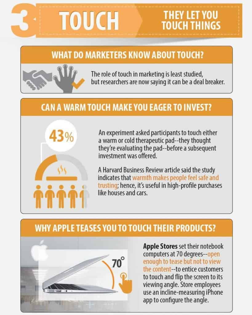 Touch Research infographic - SME Research