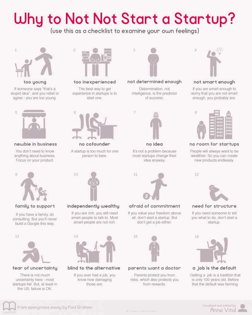 reason-not-startup-sme